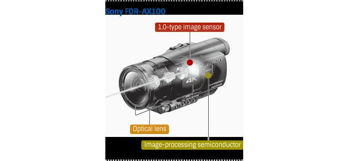 https://pixel24.ru/page_images/images/20140305sonyfdrWS.png